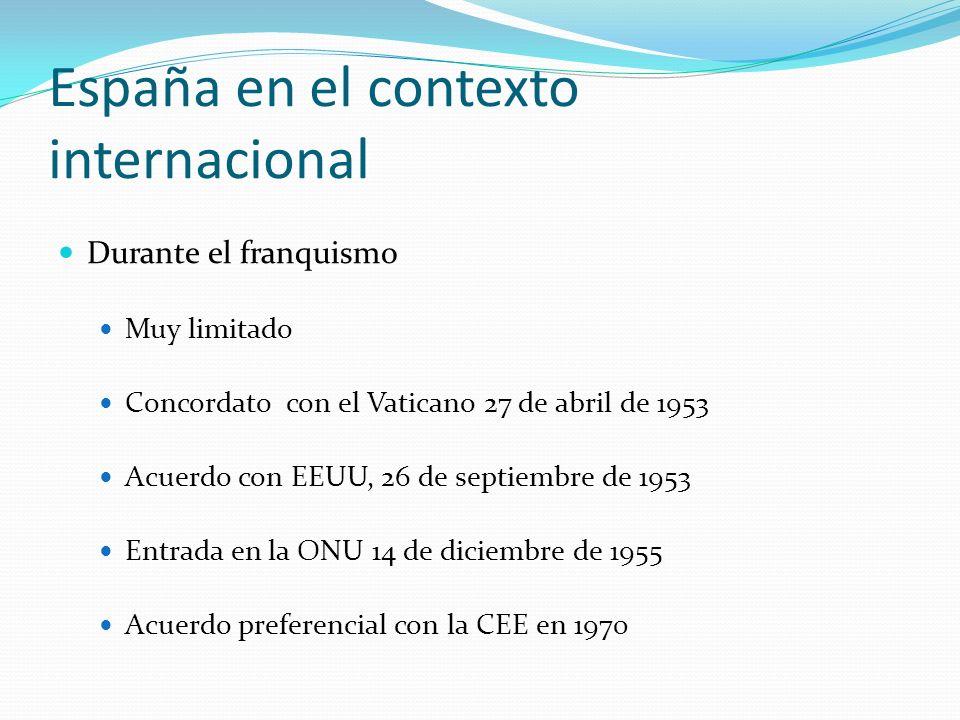 España en el contexto internacional Durante el franquismo Muy limitado Concordato con el Vaticano 27 de abril de 1953 Acuerdo con EEUU, 26 de septiemb