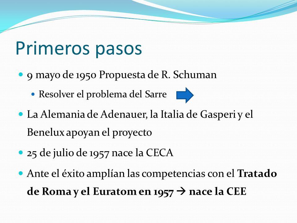Primeros pasos 9 mayo de 1950 Propuesta de R. Schuman Resolver el problema del Sarre La Alemania de Adenauer, la Italia de Gasperi y el Benelux apoyan