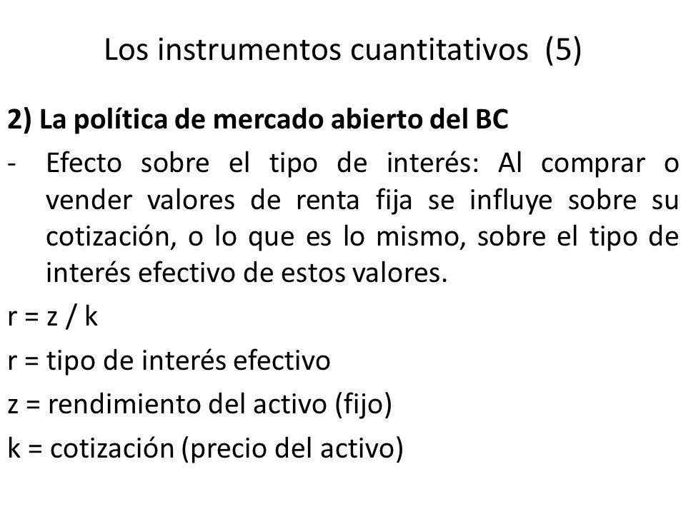 Los instrumentos cuantitativos (5) 2) La política de mercado abierto del BC -Efecto sobre el tipo de interés: Al comprar o vender valores de renta fij