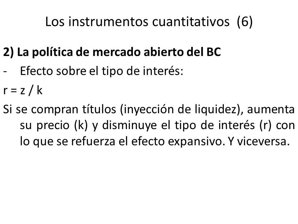 Los instrumentos cuantitativos (6) 2) La política de mercado abierto del BC -Efecto sobre el tipo de interés: r = z / k Si se compran títulos (inyecci