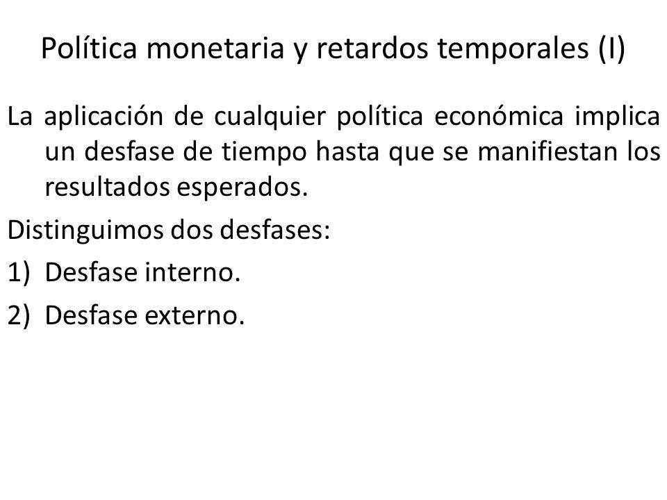 Política monetaria y retardos temporales (I) La aplicación de cualquier política económica implica un desfase de tiempo hasta que se manifiestan los r