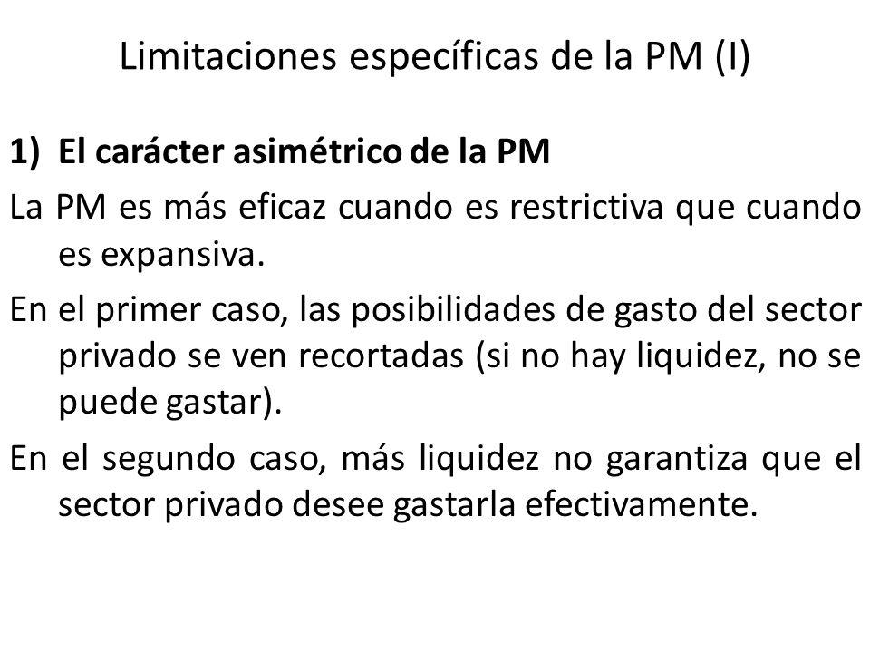 Limitaciones específicas de la PM (I) 1)El carácter asimétrico de la PM La PM es más eficaz cuando es restrictiva que cuando es expansiva. En el prime