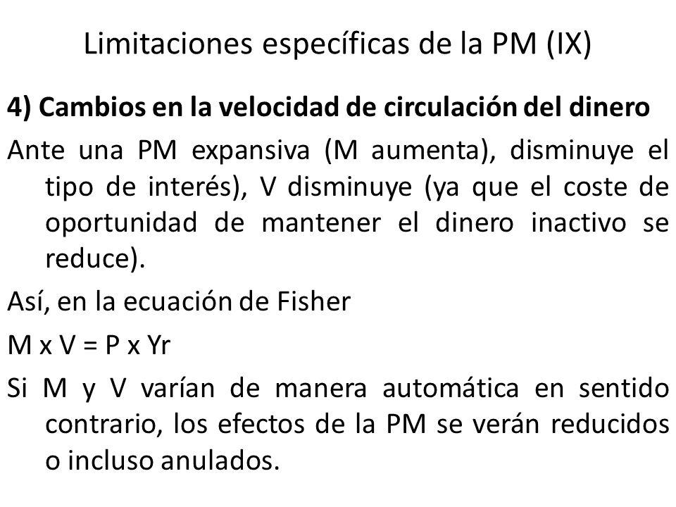 Limitaciones específicas de la PM (IX) 4) Cambios en la velocidad de circulación del dinero Ante una PM expansiva (M aumenta), disminuye el tipo de in