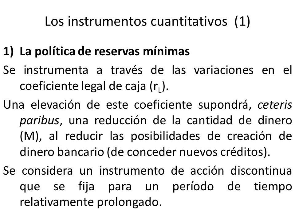Los instrumentos cuantitativos (1) 1)La política de reservas mínimas Se instrumenta a través de las variaciones en el coeficiente legal de caja (r L )