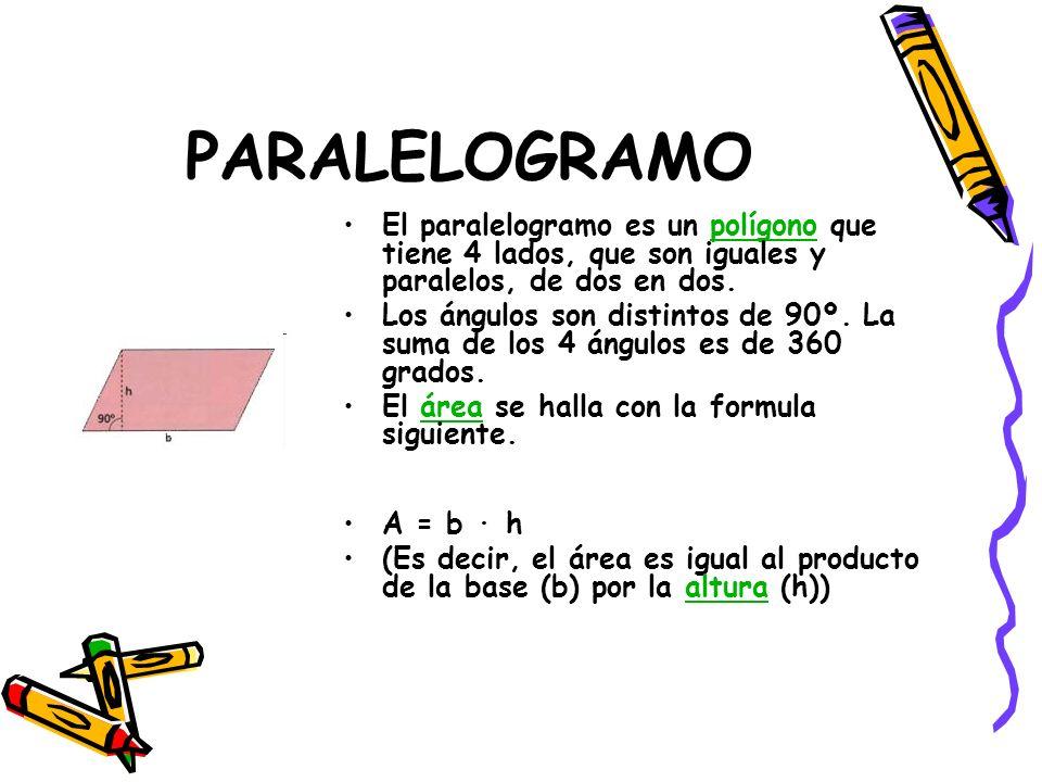 PARALELOGRAMO El paralelogramo es un polígono que tiene 4 lados, que son iguales y paralelos, de dos en dos.polígono Los ángulos son distintos de 90º.