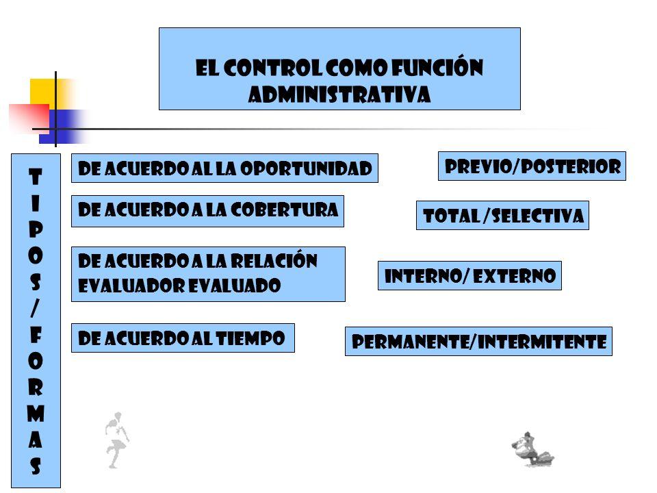 EL CONTROL COMO FUNCIÓN ADMINISTRATIVA TIPOS/FORMAsTIPOS/FORMAs De acuerdo al la oportunidad De acuerdo a la cobertura De acuerdo a la relación evalua