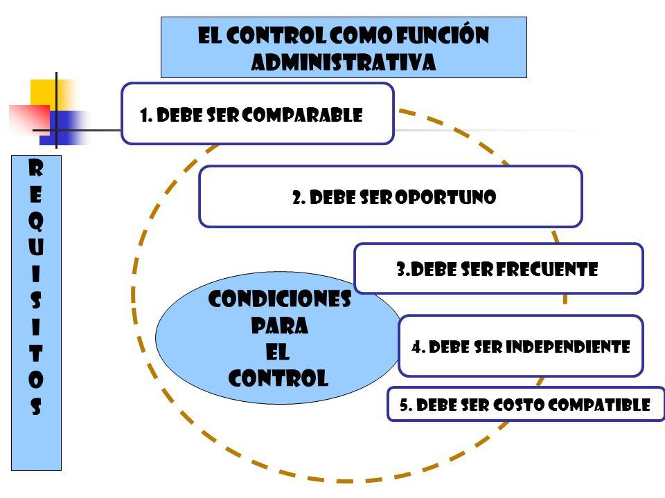 REQUISITOSREQUISITOS Condiciones Para El Control 5. Debe ser costo compatible 2. Debe ser oportuno 1. Debe ser comparable 4. Debe ser independiente 3.