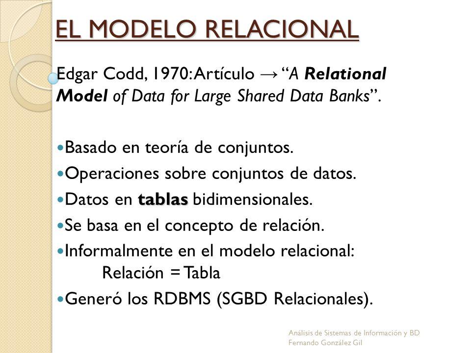 EL MODELO RELACIONAL Edgar Codd, 1970: Artículo A Relational Model of Data for Large Shared Data Banks. Basado en teoría de conjuntos. Operaciones sob