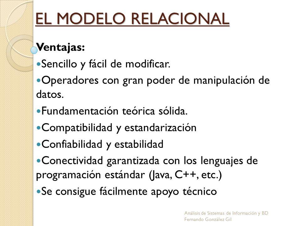 EL MODELO RELACIONAL Ventajas: Sencillo y fácil de modificar. Operadores con gran poder de manipulación de datos. Fundamentación teórica sólida. Compa