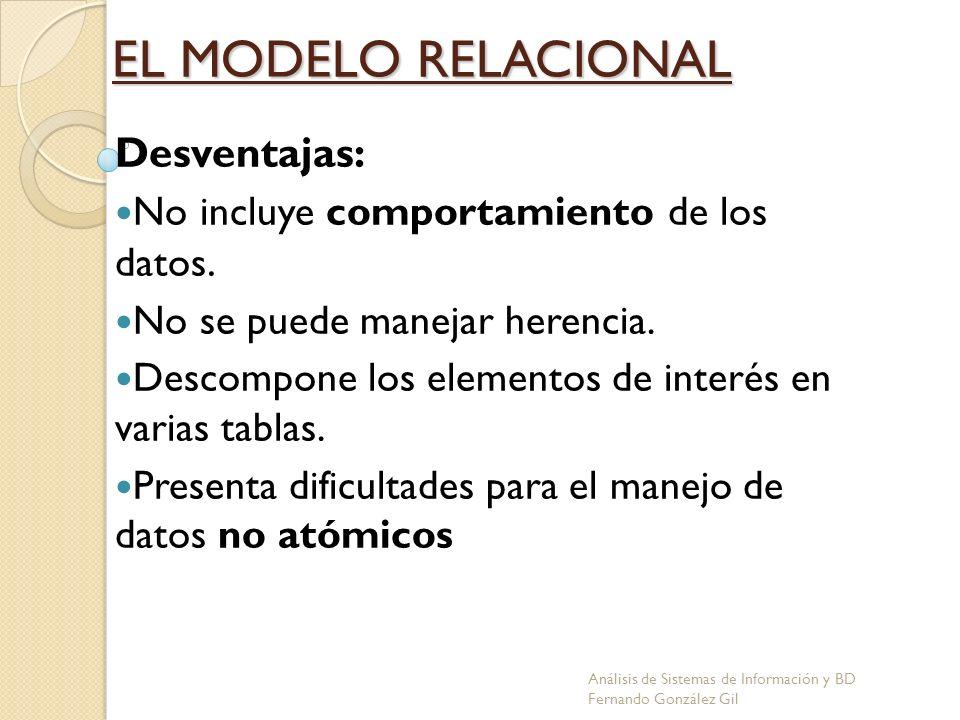 EL MODELO RELACIONAL Desventajas: No incluye comportamiento de los datos. No se puede manejar herencia. Descompone los elementos de interés en varias