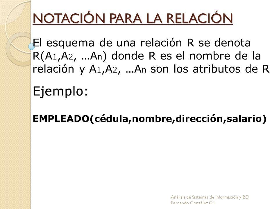 NOTACIÓN PARA LA RELACIÓN El esquema de una relación R se denota R(A 1,A 2, …A n ) donde R es el nombre de la relación y A 1,A 2, …A n son los atribut