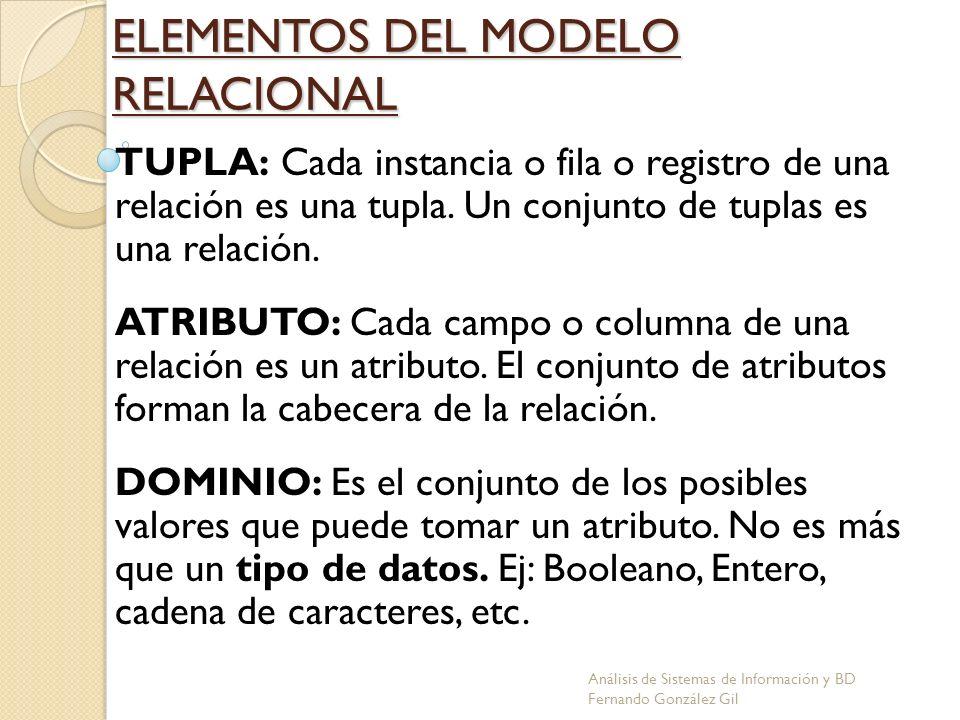 ELEMENTOS DEL MODELO RELACIONAL CLAVE CANDIDATA: Atributo o atributos que identifican de manera única una tupla dada.