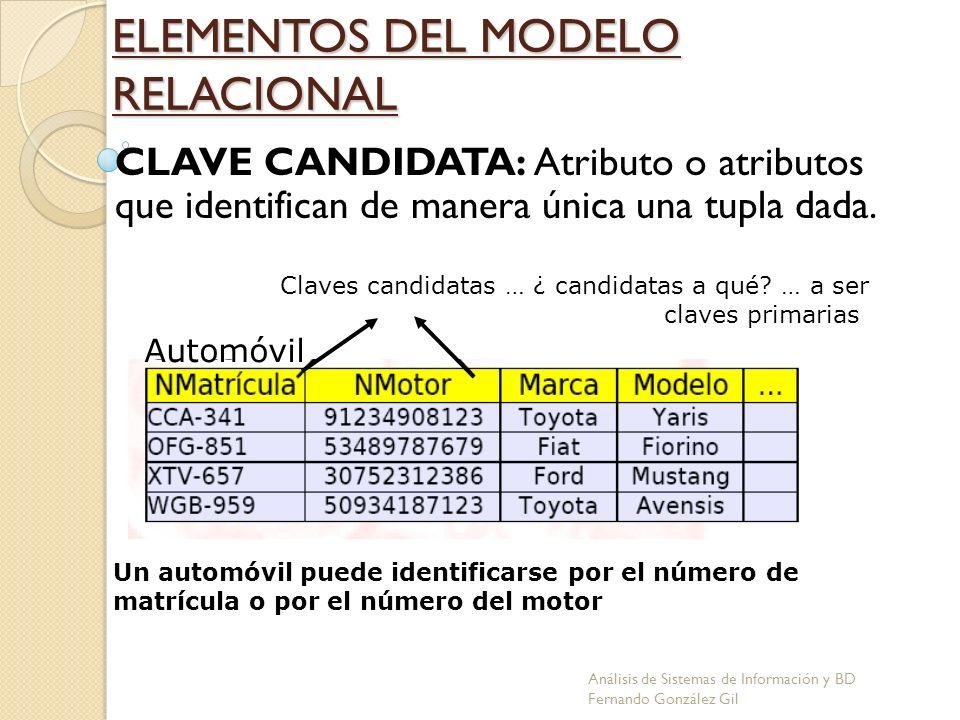 ELEMENTOS DEL MODELO RELACIONAL CLAVE CANDIDATA: Atributo o atributos que identifican de manera única una tupla dada. Automóvil Claves candidatas … ¿