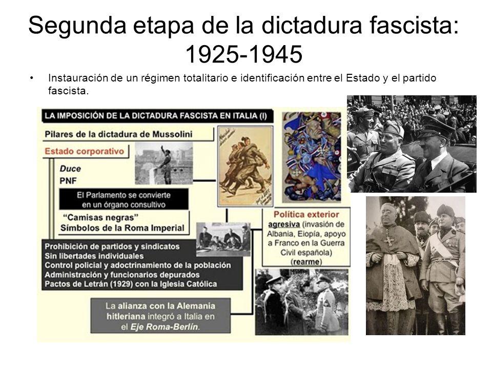 Segunda etapa de la dictadura fascista: 1925-1945 Instauración de un régimen totalitario e identificación entre el Estado y el partido fascista.