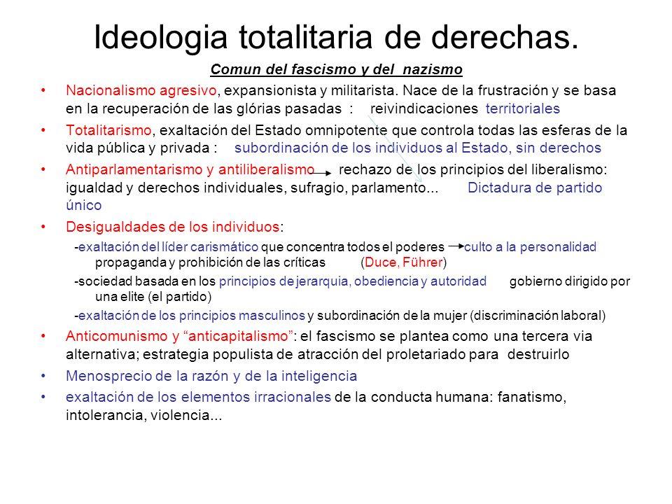 Ideologia totalitaria de derechas. Comun del fascismo y del nazismo Nacionalismo agresivo, expansionista y militarista. Nace de la frustración y se ba