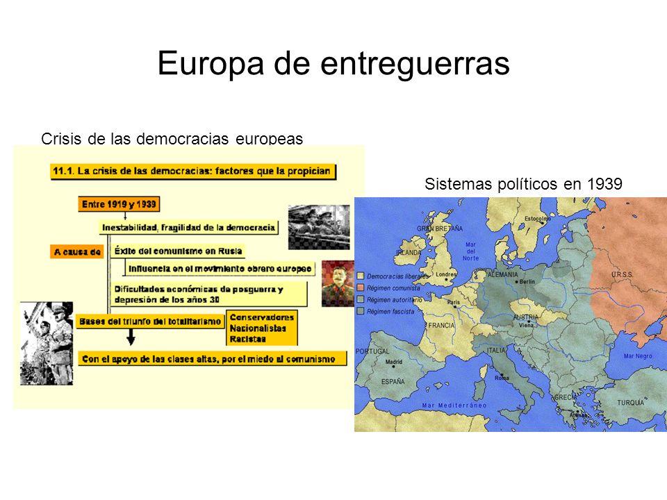 Europa de entreguerras Crisis de las democracias europeas Sistemas políticos en 1939