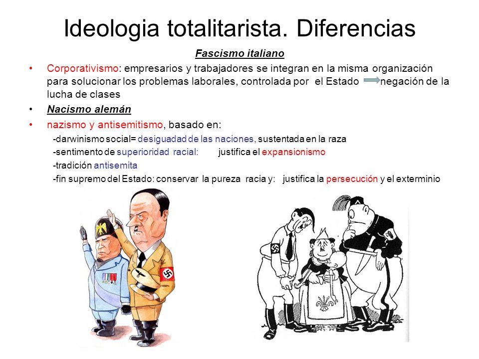 Ideologia totalitarista. Diferencias Fascismo italiano Corporativismo: empresarios y trabajadores se integran en la misma organización para solucionar