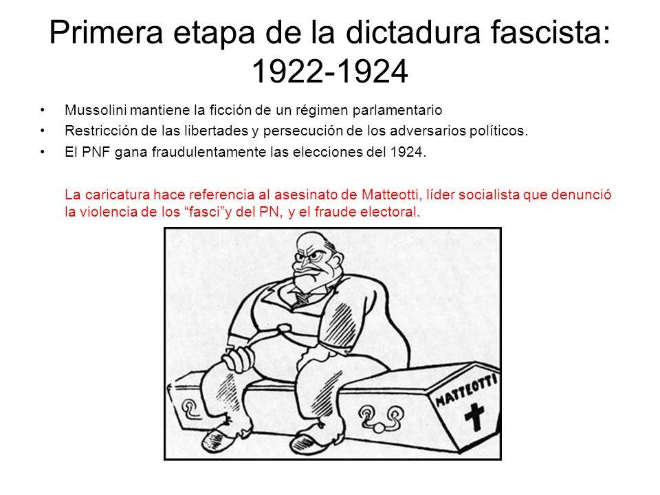 Primera etapa de la dictadura fascista: 1922-1924 Mussolini mantiene la ficción de un régimen parlamentario Restricción de las libertades y persecució