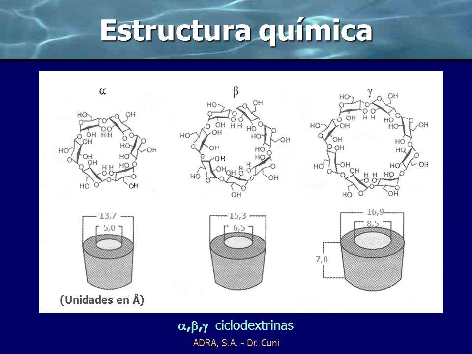 ADRA, S.A. - Dr. Cuní Generalidades Las ciclodextrinas se obtienen por descomposición del almidón por el Bacillus circulans o Bacillus macerans. Se co