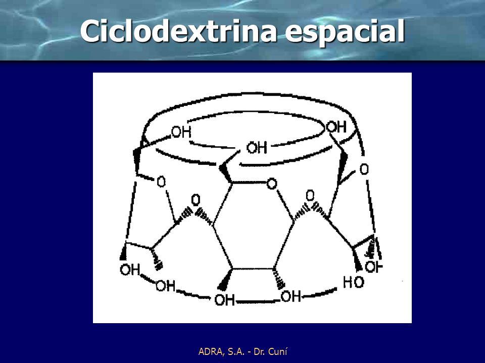ADRA, S.A. - Dr. Cuní Estructura química,, ciclodextrinas (Unidades en Å) 13,715,3 16,9 5,06,5 8,5 7,8 (Unidades en Å)