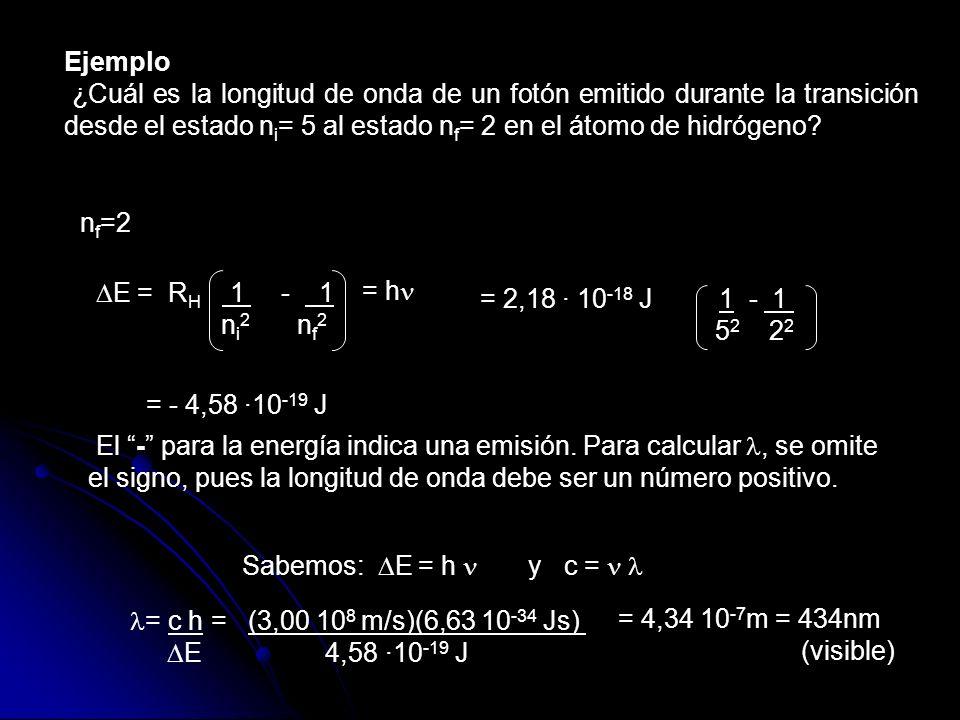 ESPECTRO DEL ATOMO DE H Se emite radiación cuando el átomo pasa de un estado excitado de energía E i a otro de energía menor E f es la frecuencia del