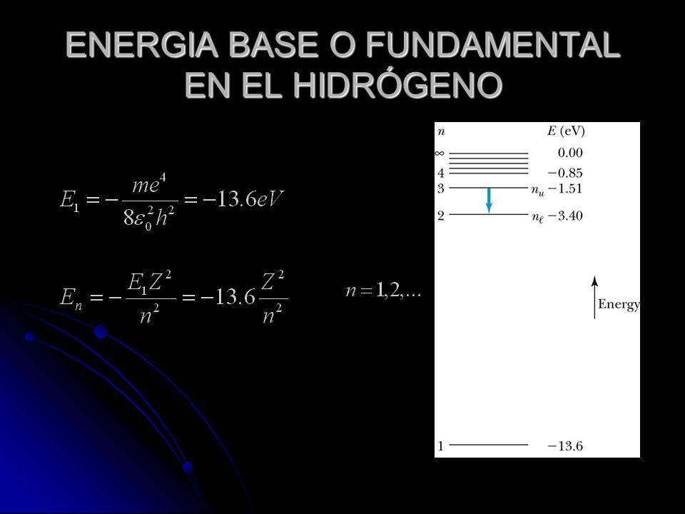 ENERGIA BASE O FUNDAMENTAL EN EL HIDRÓGENO