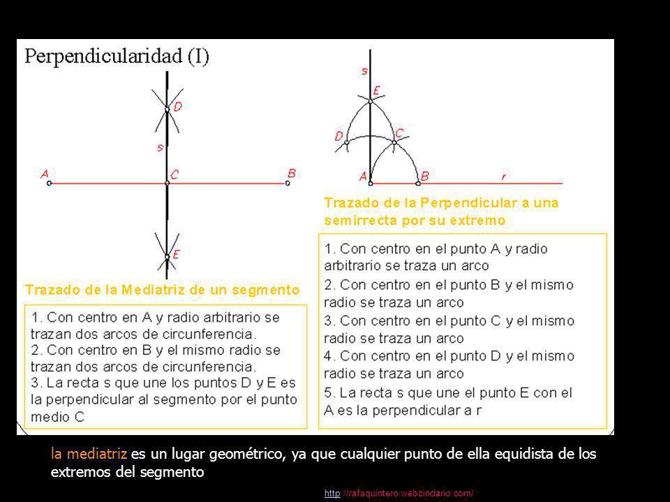httphttp://rafaquintero.webcindario.com/ Enlace de interés http://www.cnice.mecd.es/Descartes/Geometria/Angulos_en_l a_circunferencia/Angulos_circunferencia.htm