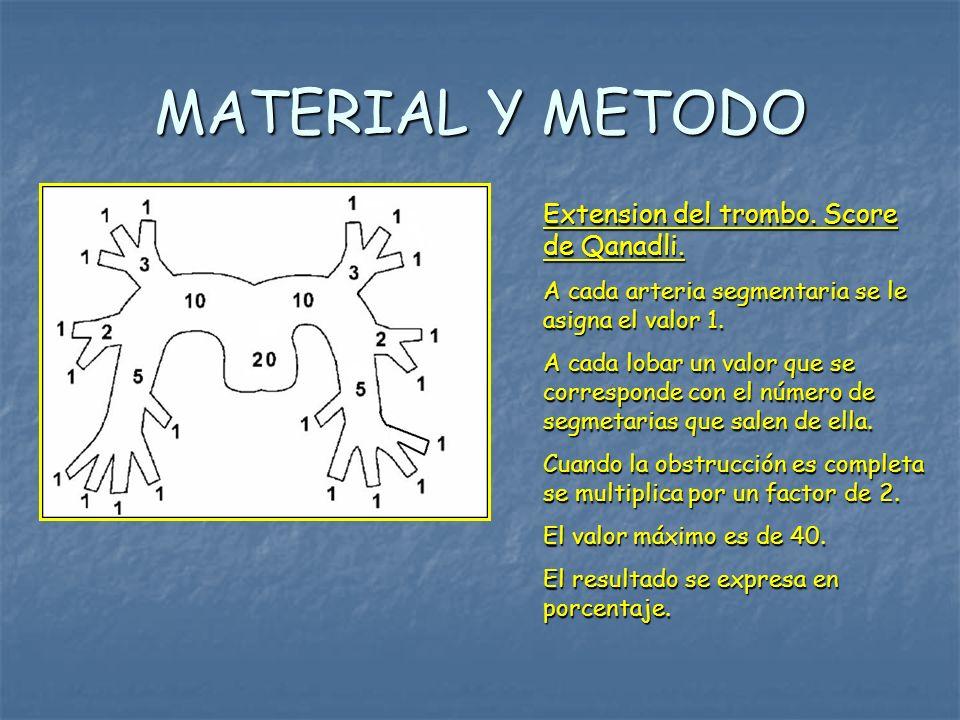 MATERIAL Y METODO Extension del trombo. Score de Qanadli. A cada arteria segmentaria se le asigna el valor 1. A cada lobar un valor que se corresponde