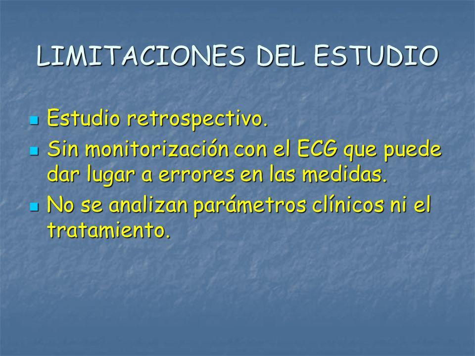 LIMITACIONES DEL ESTUDIO Estudio retrospectivo. Estudio retrospectivo. Sin monitorización con el ECG que puede dar lugar a errores en las medidas. Sin