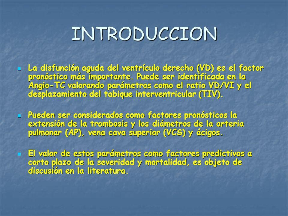 INTRODUCCION La disfunción aguda del ventrículo derecho (VD) es el factor pronóstico más importante. Puede ser identificada en la Angio-TC valorando p
