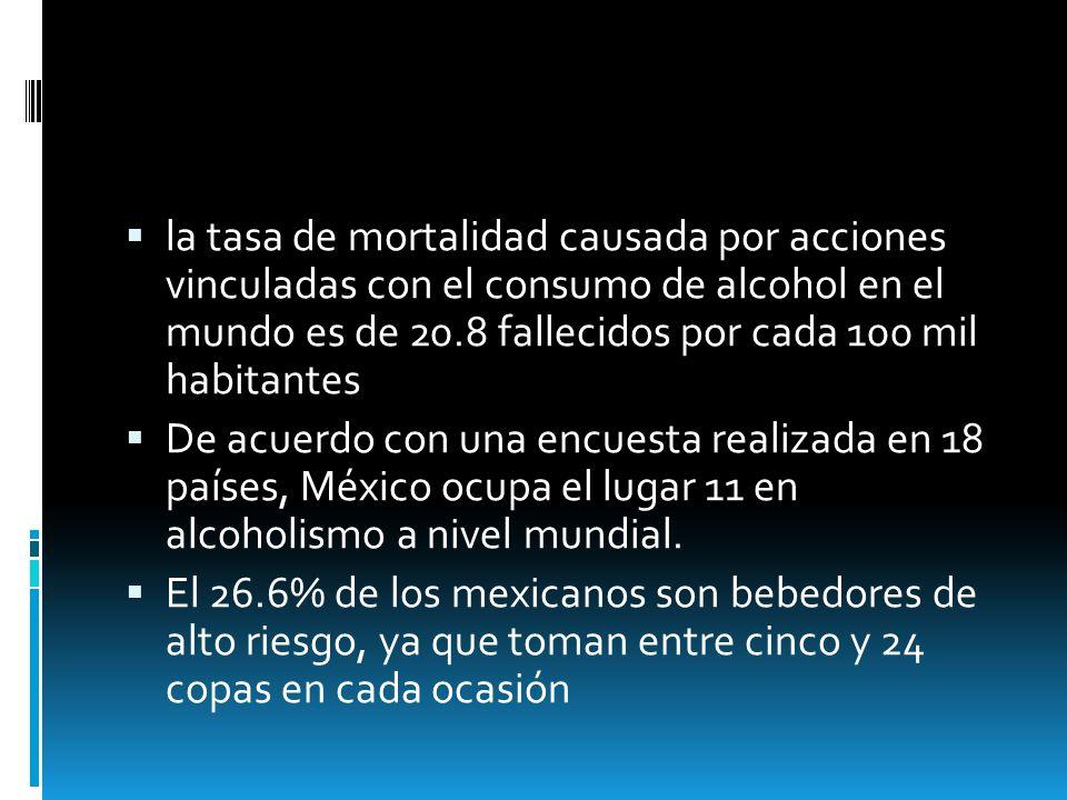 la tasa de mortalidad causada por acciones vinculadas con el consumo de alcohol en el mundo es de 20.8 fallecidos por cada 100 mil habitantes De acuer