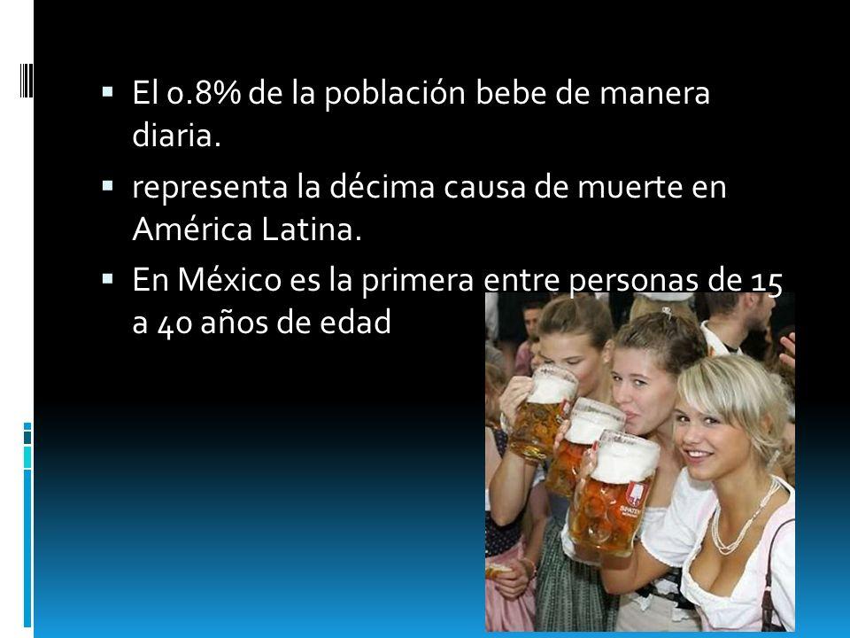 El 0.8% de la población bebe de manera diaria. representa la décima causa de muerte en América Latina. En México es la primera entre personas de 15 a
