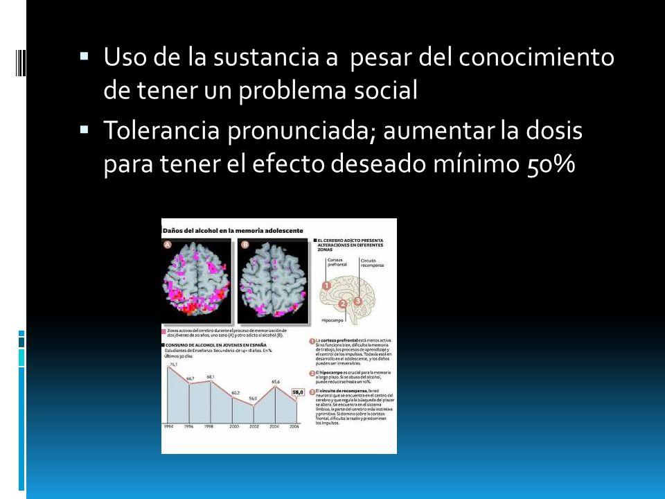 Uso de la sustancia a pesar del conocimiento de tener un problema social Tolerancia pronunciada; aumentar la dosis para tener el efecto deseado mínimo