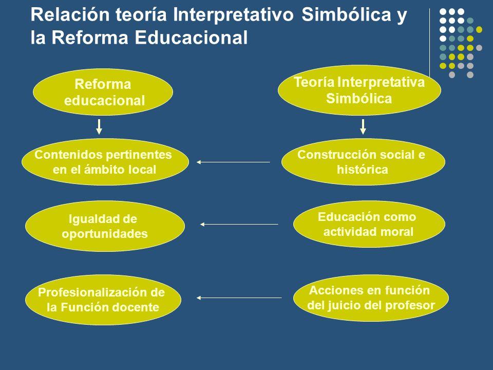 Relación teoría Interpretativo Simbólica y la Reforma Educacional Reforma educacional Teoría Interpretativa Simbólica Contenidos pertinentes en el ámb