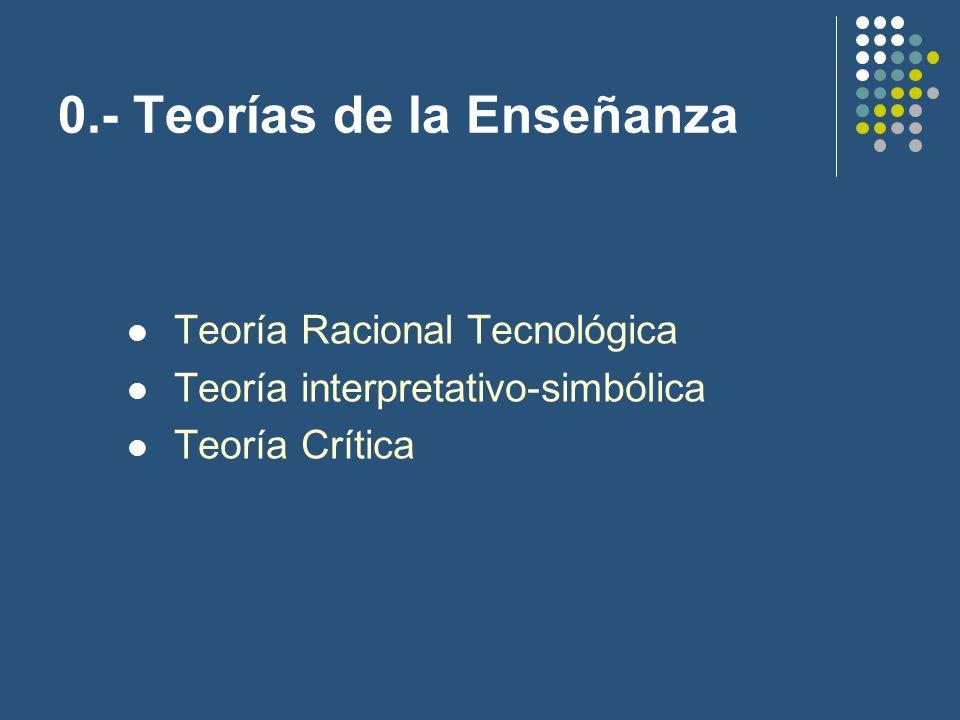 0.- Teorías de la Enseñanza Teoría Racional Tecnológica Teoría interpretativo-simbólica Teoría Crítica