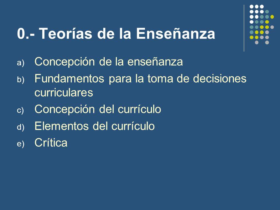 0.- Teorías de la Enseñanza a) Concepción de la enseñanza b) Fundamentos para la toma de decisiones curriculares c) Concepción del currículo d) Elemen