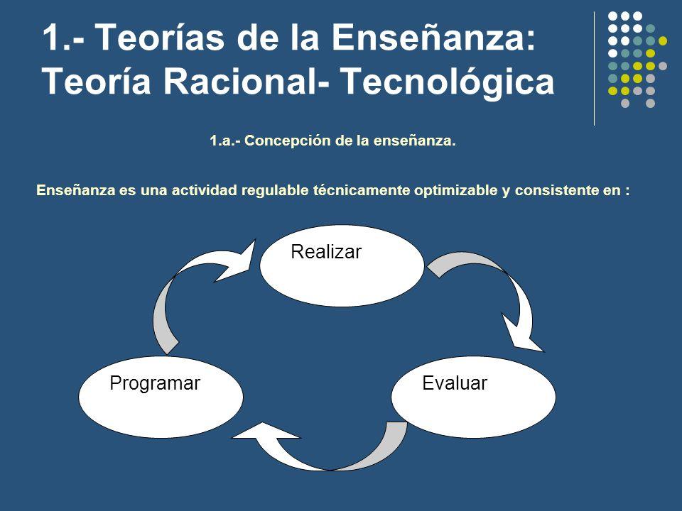 1.- Teorías de la Enseñanza: Teoría Racional- Tecnológica 1.a.- Concepción de la enseñanza. Enseñanza es una actividad regulable técnicamente optimiza
