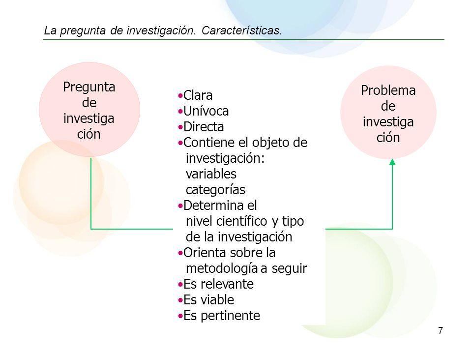 7 La pregunta de investigación. Características. Problema de investiga ción Pregunta de investiga ción Clara Unívoca Directa Contiene el objeto de inv