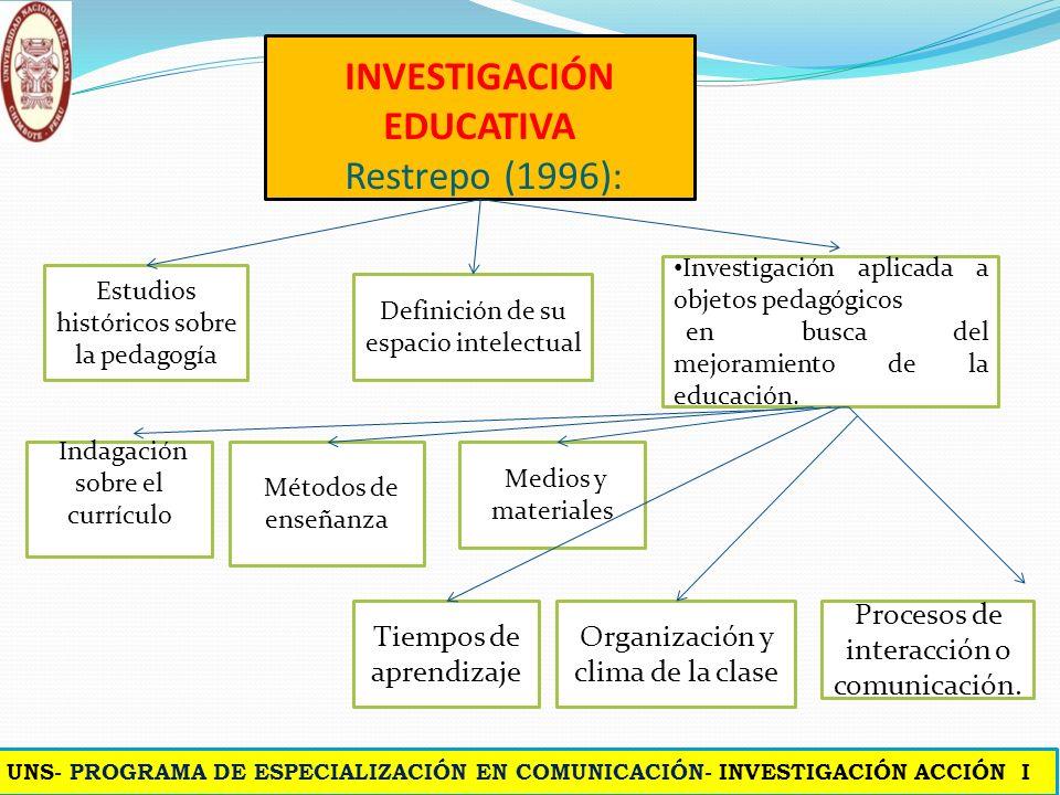 INVESTIGACIÓN EDUCATIVA Lama, J. y Mejía, R. (2009) Trata las cuestiones y problemas relativos a la naturaleza, epistemología, metodología, fines y ob