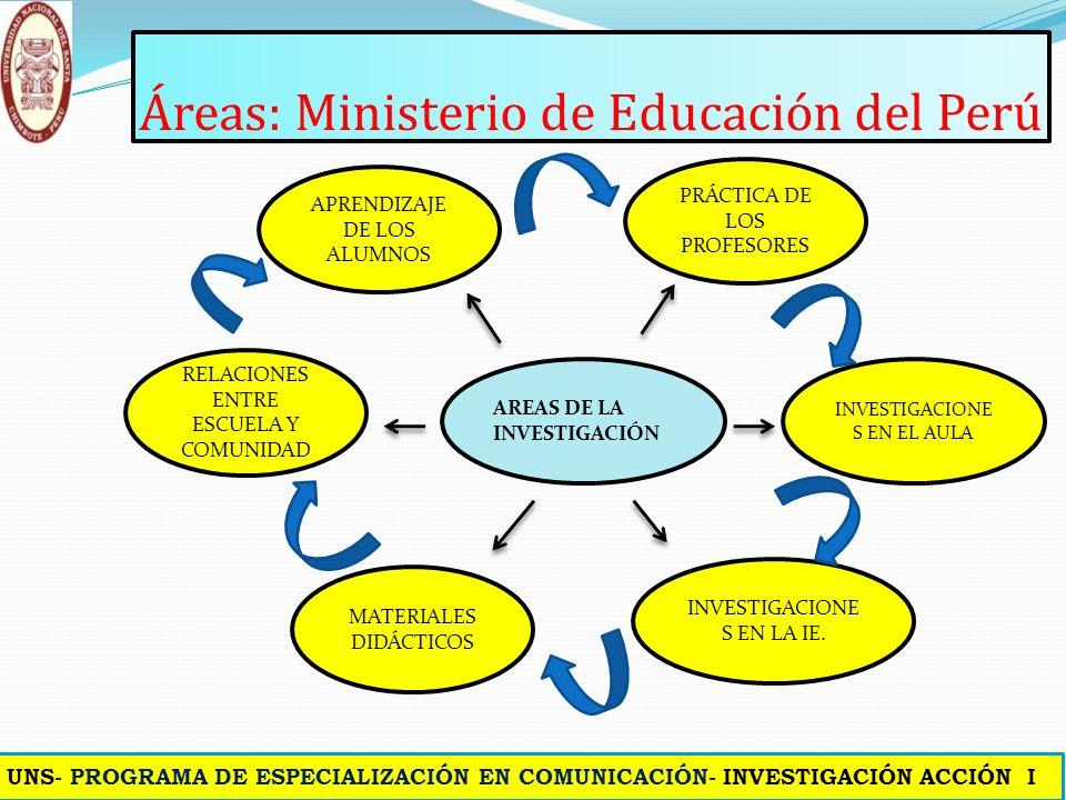 Áreas de la Investigación Educativa Estilos de Aprendizaje Estilos de enseñanza. Pensamiento del profesor sobre su conducta docente. Pensamiento del a