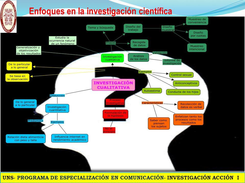 Enfoques en la investigación científica UNS- PROGRAMA DE ESPECIALIZACIÓN EN COMUNICACIÓN- INVESTIGACIÓN ACCIÓN I