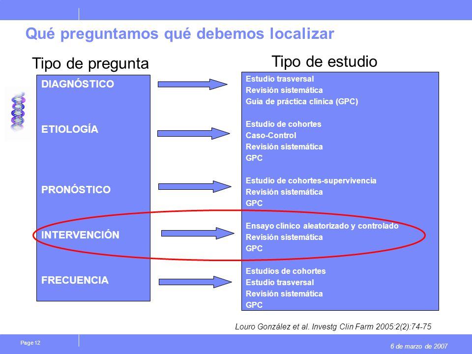 6 de marzo de 2007 Page 12 Estudio trasversal Revisión sistemática Guía de práctica clínica (GPC) Estudio de cohortes Caso-Control Revisión sistemátic