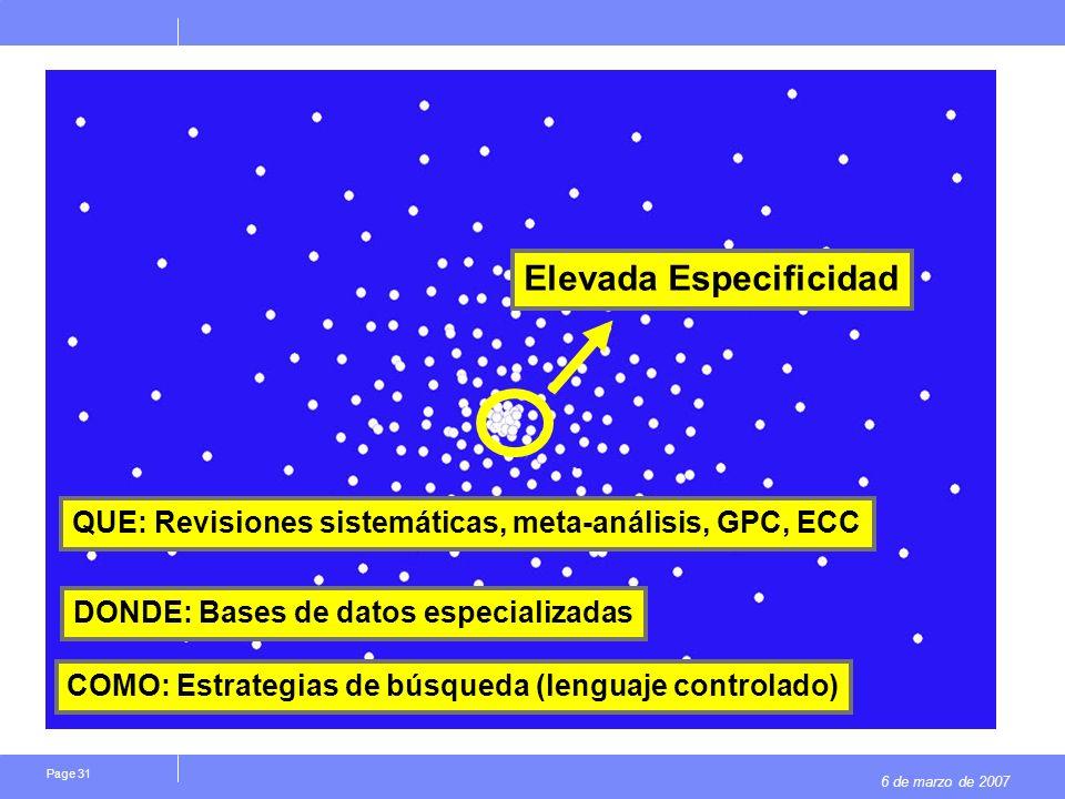 6 de marzo de 2007 Page 31 Elevada Especificidad QUE: Revisiones sistemáticas, meta-análisis, GPC, ECC DONDE: Bases de datos especializadas COMO: Estrategias de búsqueda (lenguaje controlado)