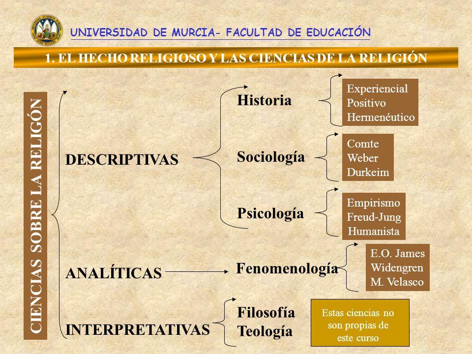 UNIVERSIDAD DE MURCIA- FACULTAD DE EDUCACIÓN 1. EL HECHO RELIGIOSO Y LAS CIENCIAS DE LA RELIGIÓN Estas ciencias no son propias de este curso CIENCIAS