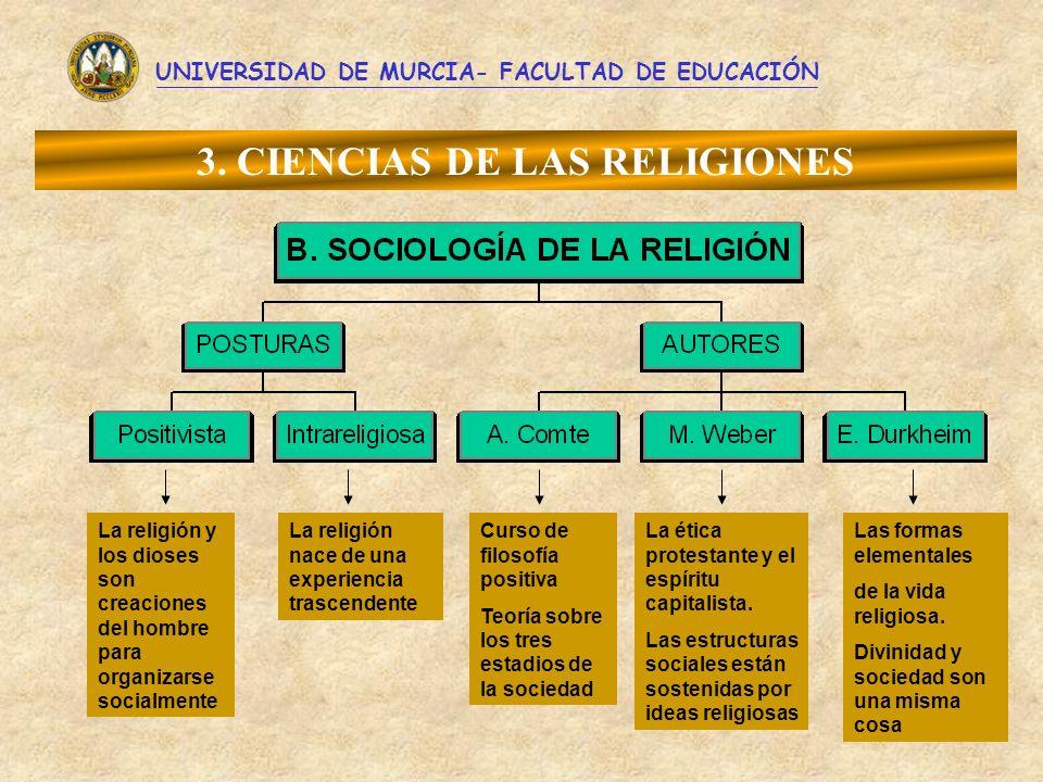 3. CIENCIAS DE LAS RELIGIONES La religión y los dioses son creaciones del hombre para organizarse socialmente La religión nace de una experiencia tras