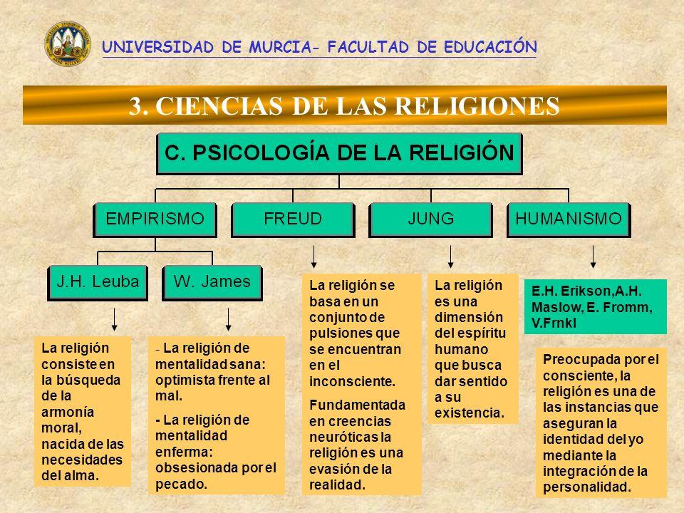 UNIVERSIDAD DE MURCIA- FACULTAD DE EDUCACIÓN 3. CIENCIAS DE LAS RELIGIONES La religión consiste en la búsqueda de la armonía moral, nacida de las nece