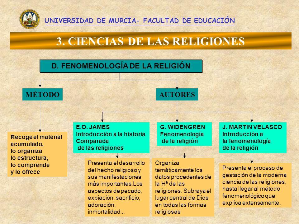 UNIVERSIDAD DE MURCIA- FACULTAD DE EDUCACIÓN 3. CIENCIAS DE LAS RELIGIONES Presenta el desarrollo del hecho religioso y sus manifestaciones más import