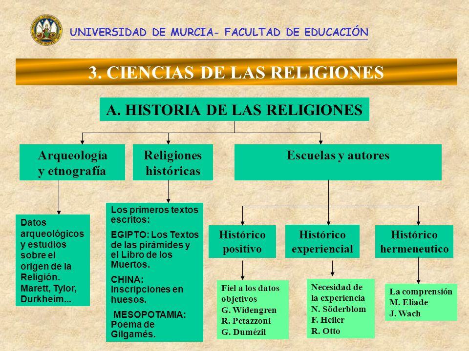 UNIVERSIDAD DE MURCIA- FACULTAD DE EDUCACIÓN 3. CIENCIAS DE LAS RELIGIONES A. HISTORIA DE LAS RELIGIONES Arqueología y etnografía Religiones histórica