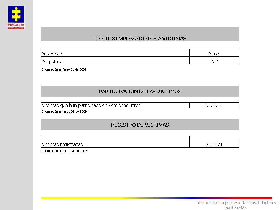 Información en proceso de consolidación y verificación
