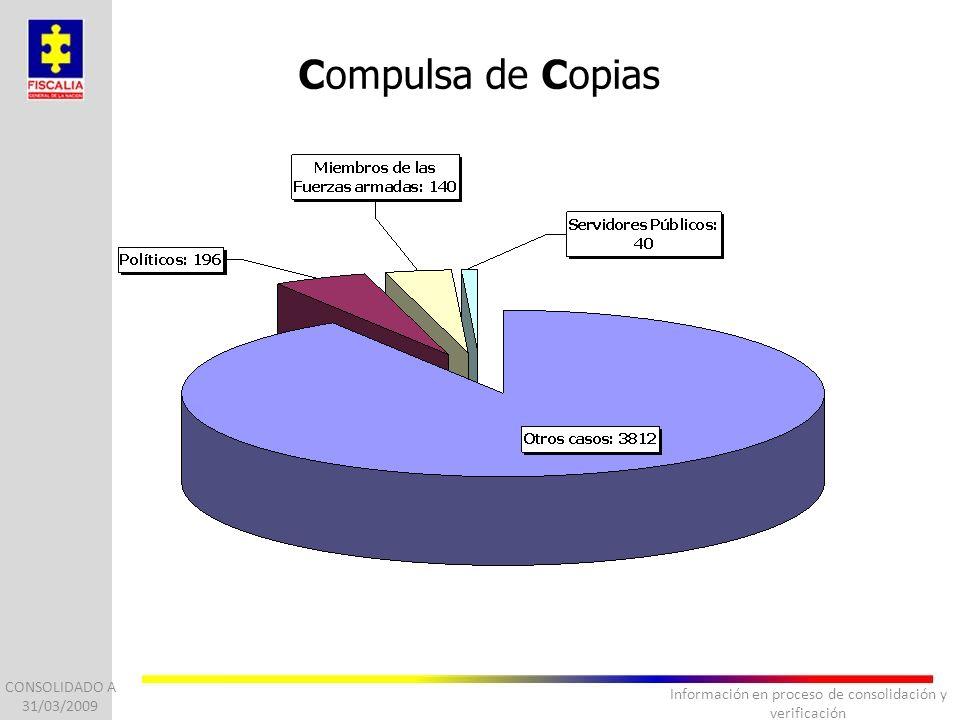 Compulsa de Copias CONSOLIDADO A 31/03/2009